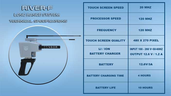 River-F Plus Device